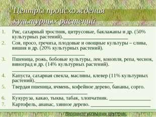 Центры происхождения культурных растений Рис, сахарный тростник, цитрусовые,
