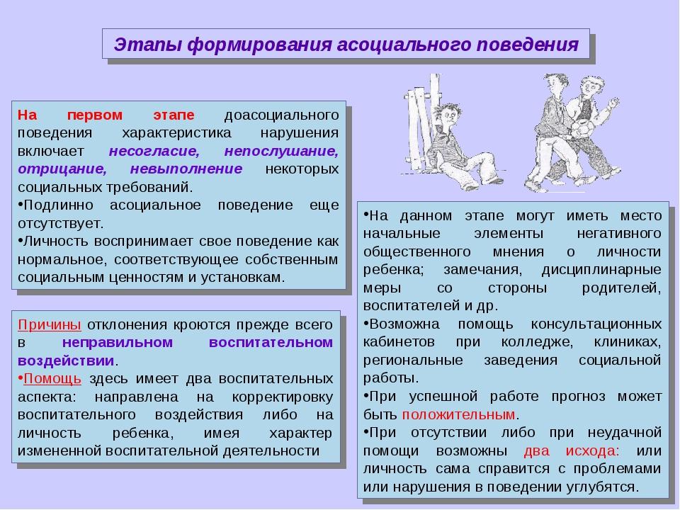 https://fs00.infourok.ru/images/doc/165/189884/img4.jpg