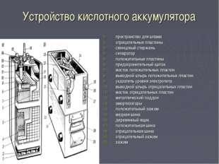 Устройство кислотного аккумулятора пространство для шлама отрицательные пласт