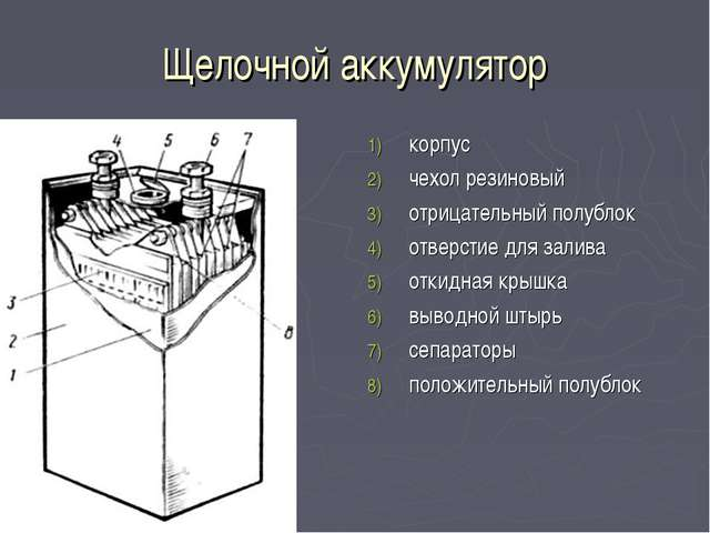 Щелочной аккумулятор корпус чехол резиновый отрицательный полублок отверстие...