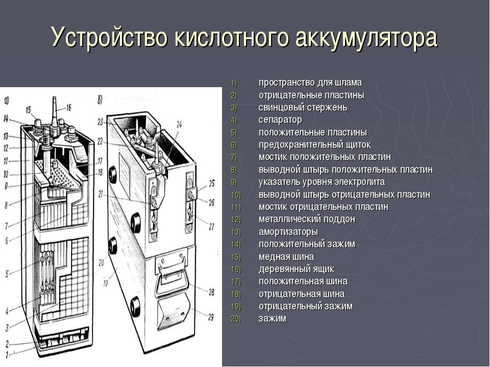 Устройство кислотного аккумулятора пространство для шлама отрицательные пласт...