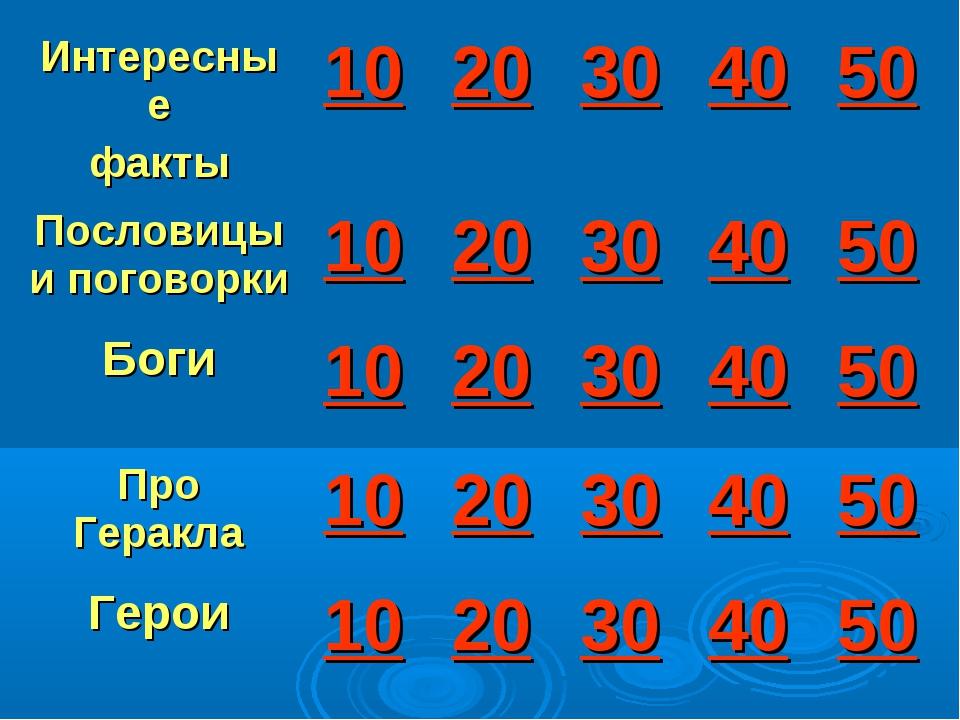 Интересные факты1020304050 Пословицы и поговорки1020304050 Боги10...