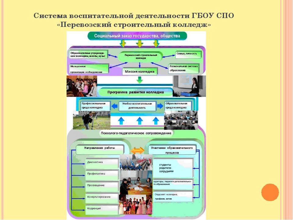 Система воспитательной деятельности ГБОУ СПО «Перевозский строительный колледж»