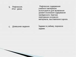 5. Рефлексия. Итог урока. Рефлексия содержания учебного материалаиспользуется