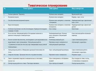 Тематическое планирование № Тема урока Тип урока Вид контроля 1 Тепловое движ
