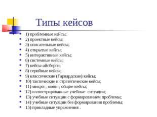 Типы кейсов 1) проблемные кейсы; 2) проектные кейсы; 3) описательные кейсы; 4