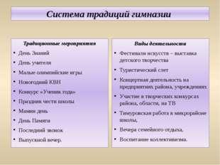Система традиций гимназии Традиционные мероприятия День Знаний День учителя М