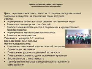 Проект «Создай себя- создай свою страну»- организация ученического самоуправл