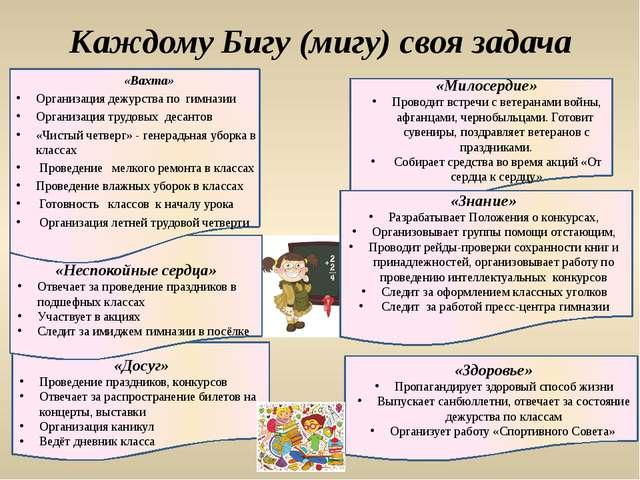 Каждому Бигу (мигу) своя задача «Досуг» Проведение праздников, конкурсов Отв...