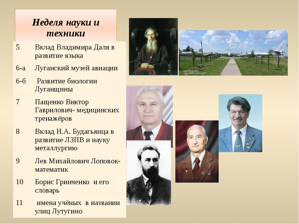 Неделя науки и техники 5 Вклад Владимира Даляв развитие языка 6-а Луганскийму...