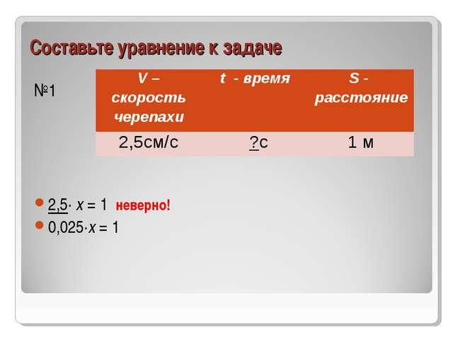 №1 2,5∙ х = 1 неверно! 0,025∙х = 1 Составьте уравнение к задаче V – скорость...