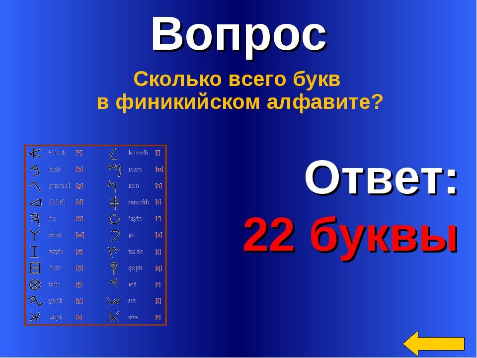 Вопрос Ответ: 22 буквы Сколько всего букв в финикийском алфавите?