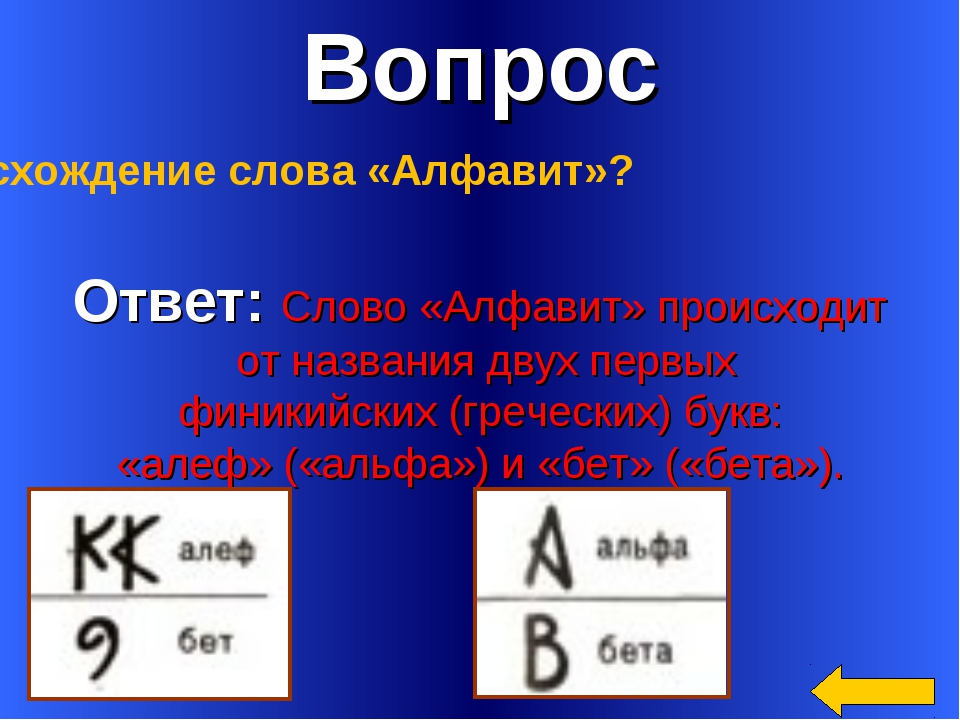 Вопрос Ответ: Слово «Алфавит» происходит от названия двух первых финикийских...