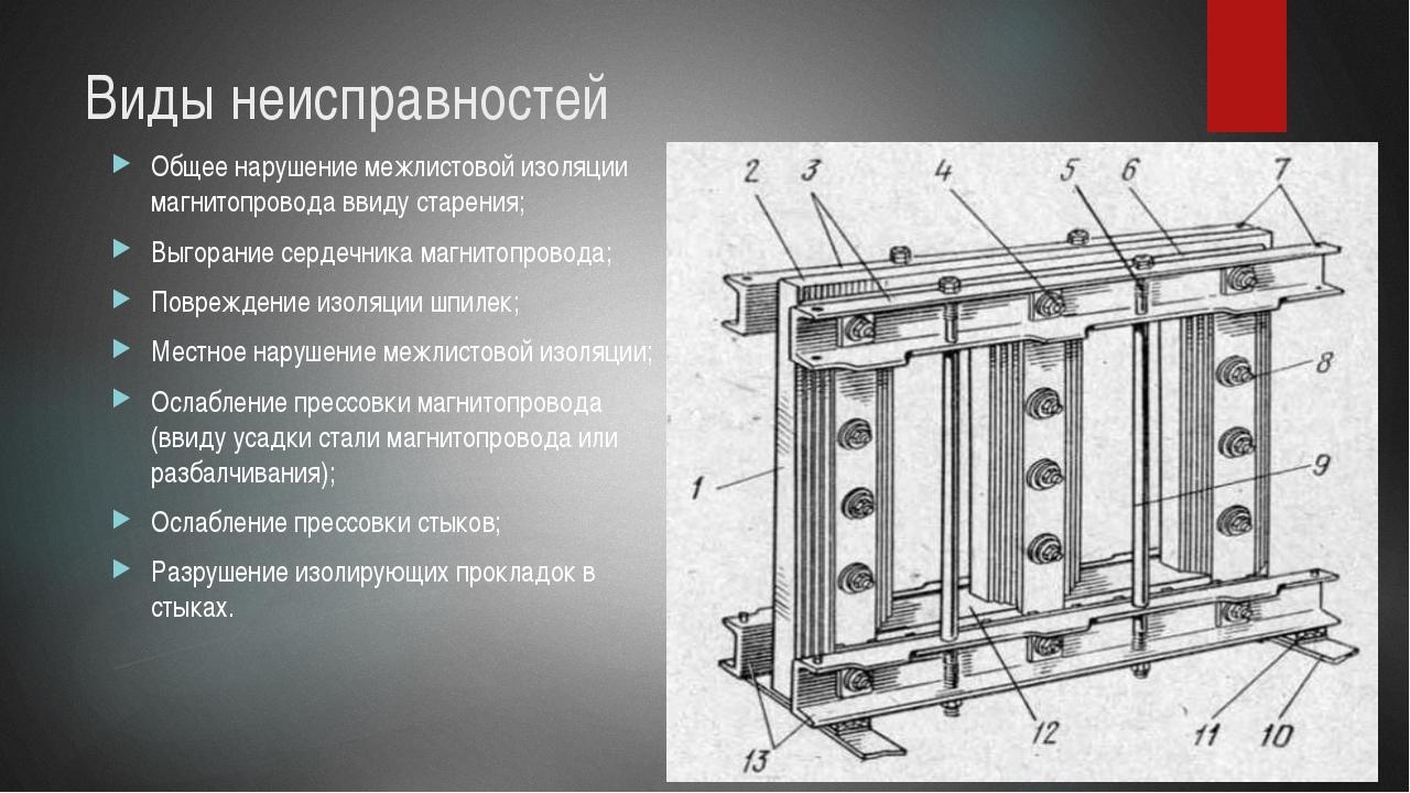 Виды неисправностей Общее нарушение межлистовой изоляции магнитопровода ввиду...