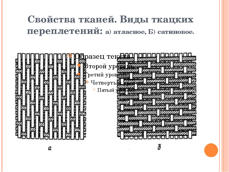 Свойства тканей. Виды ткацких переплетений: а) атласное, Б) сатиновое.