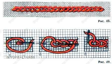 УРОКИ ВЫШИВКИ - KRESTIK: вязание, вышивка. Схемы и модели вязания спицами и крючком