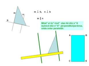 b m n m ║ n Müstəvi üzərində olan iki düz xətt üçüncü düz xətlə perpendikulya