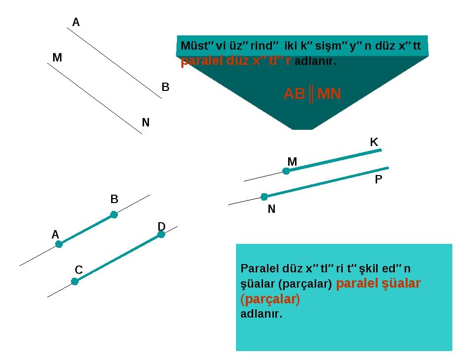 Müstəvi üzərində iki kəsişməyən düz xətt paralel düz xətlər adlanır. АВ║MN Pa...