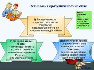 Технология продуктивного чтения До чтения текста: – просмотровое чтение Резу