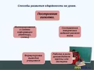 Способы развития одарённости на уроке.