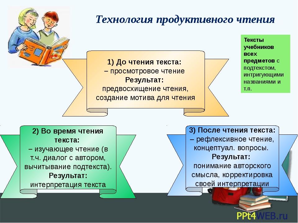 Технология продуктивного чтения До чтения текста: – просмотровое чтение Резу...