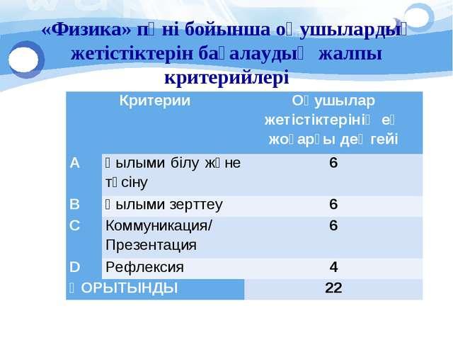 «Физика» пәні бойынша оқушылардың жетістіктерін бағалаудың жалпы критерийлер...