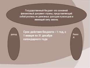 Государственный бюджет- это основной финансовый документ страны, представляю