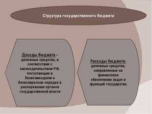 Структура государственного бюджета Доходы бюджета – денежные средства, в соо