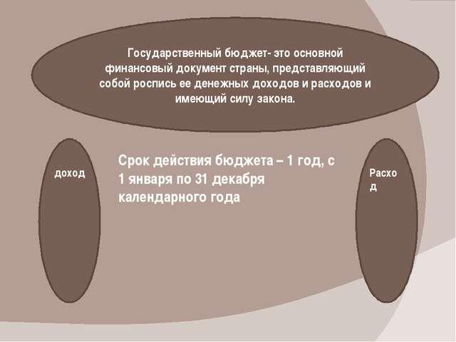 Государственный бюджет- это основной финансовый документ страны, представляю...