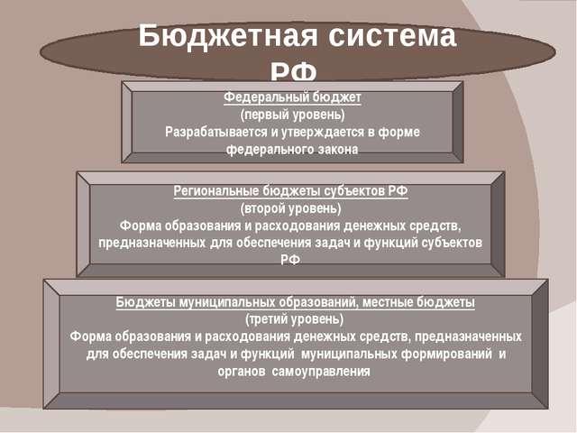 Бюджетная система РФ Федеральный бюджет (первый уровень) Разрабатывается и у...