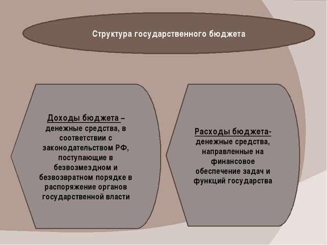 Структура государственного бюджета Доходы бюджета – денежные средства, в соо...