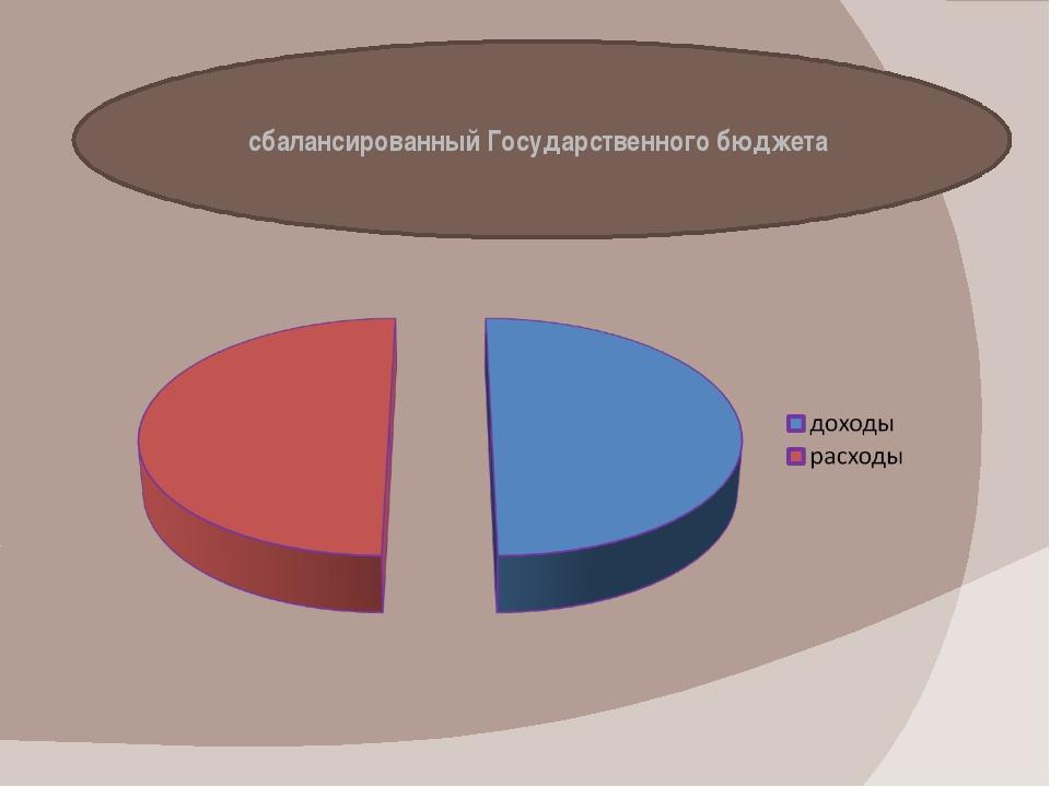 сбалансированный Государственного бюджета