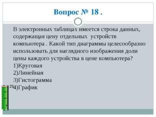 Вопрос № 18 . 25 В электронных таблицах имеется строка данных, содержащая цен