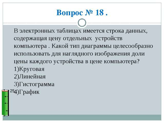 Вопрос № 18 . 25 В электронных таблицах имеется строка данных, содержащая цен...