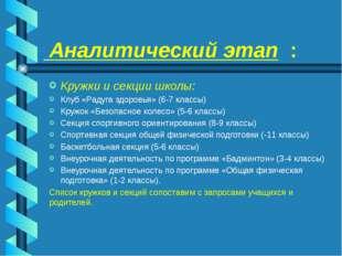 Аналитический этап : Кружки и секции школы: Клуб «Радуга здоровья» (6-7 клас