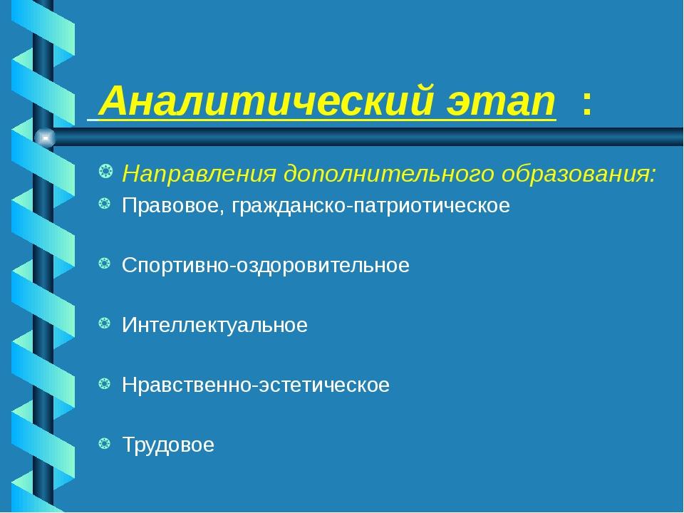 Аналитический этап : Направления дополнительного образования: Правовое, граж...