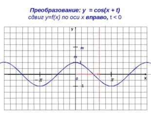 x y -1 1 Преобразование: y = cos(x + t) сдвиг у=f(x) по оси х вправо, t < 0 m