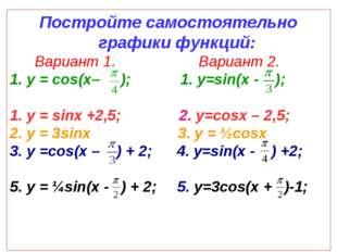 Постройте самостоятельно графики функций: Вариант 1. Вариант 2. у = cos(x– );