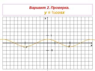 x y -1 1 Вариант 2. Проверка. у = ½cosx
