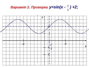 x y -1 1 -2 Вариант 2. Проверка. y=sin(x - ) +2; 2