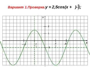 x y -1 1 Вариант 1.Проверка.у = 2,5cos(x + )-1; 2