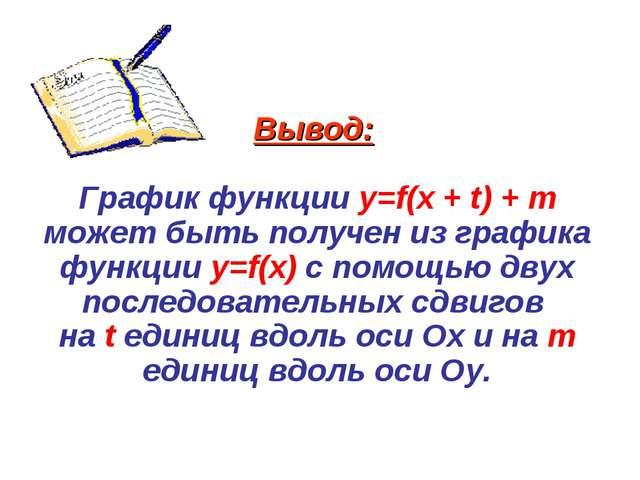 Вывод: График функции y=f(x + t) + m может быть получен из графика функции y...