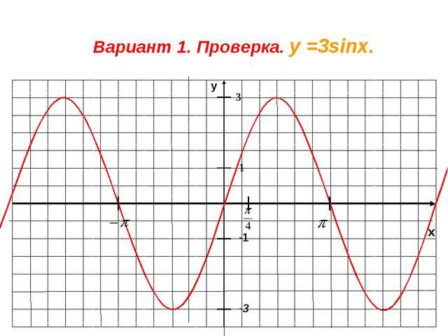 x y -1 1 -3 Вариант 1. Проверка. у =3sinx. 3