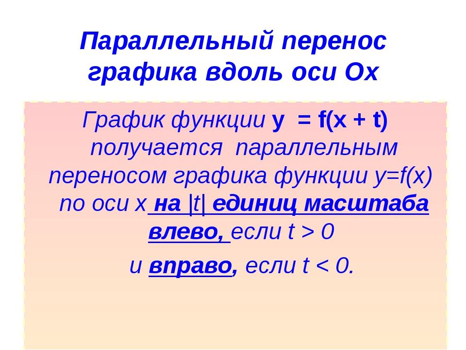 Параллельный перенос графика вдоль оси Ох График функции y = f(x + t) получа...