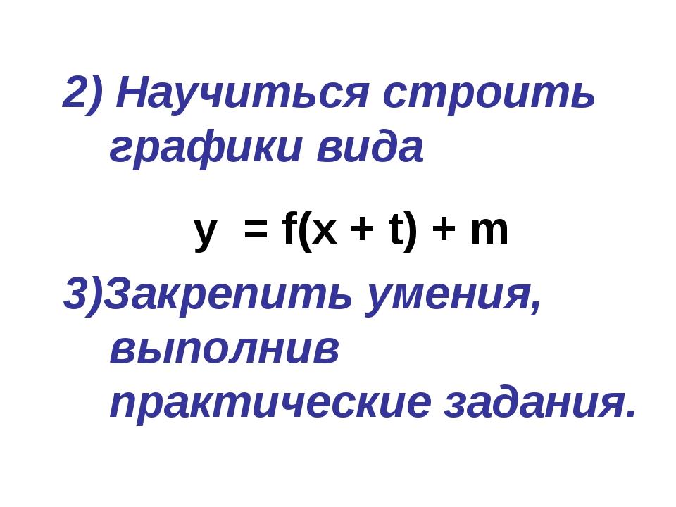 2) Научиться строить графики вида y = f(x + t) + m 3)Закрепить умения, выполн...