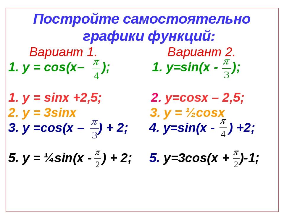 Постройте самостоятельно графики функций: Вариант 1. Вариант 2. у = cos(x– );...