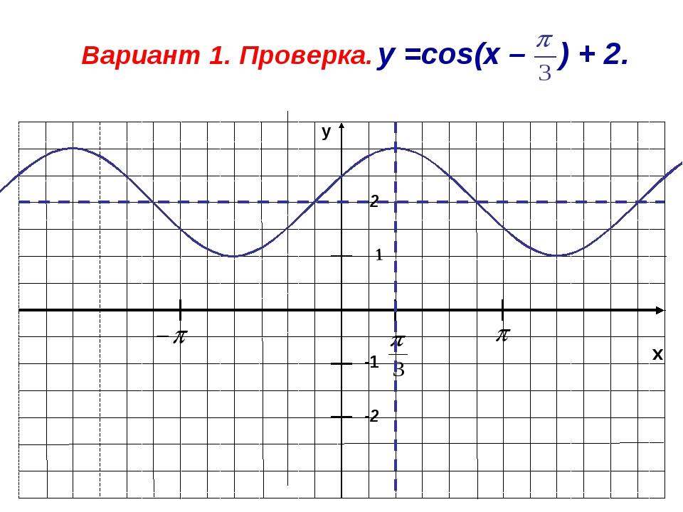 x y -1 1 -2 Вариант 1. Проверка. у =cos(x – ) + 2. 2