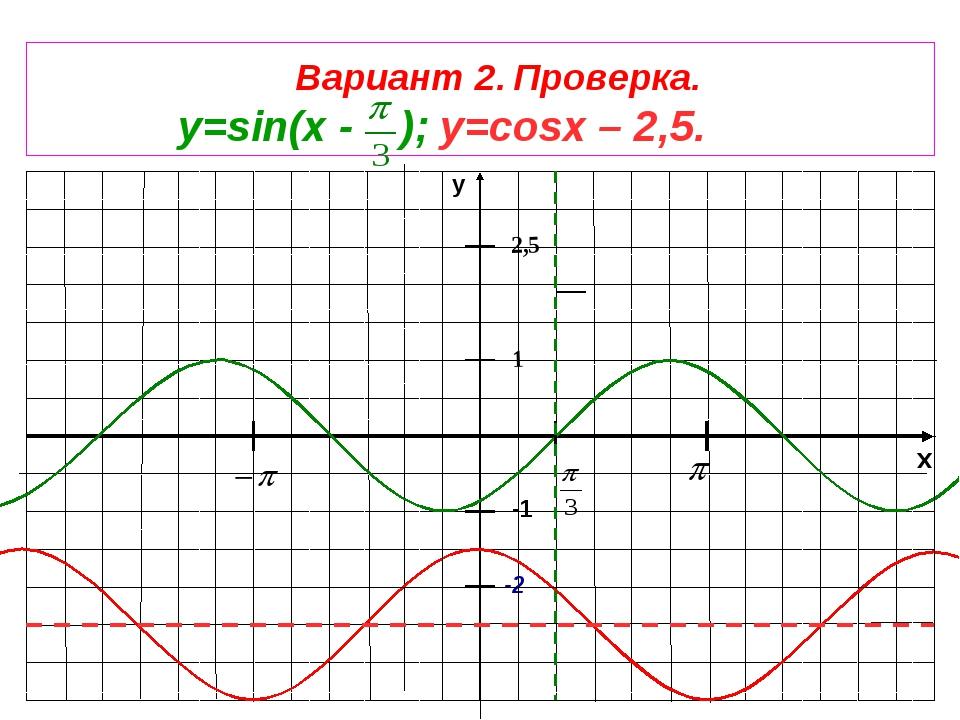 x y -1 1 -2 Вариант 2. Проверка. y=sin(x - ); y=cosx – 2,5. 2,5