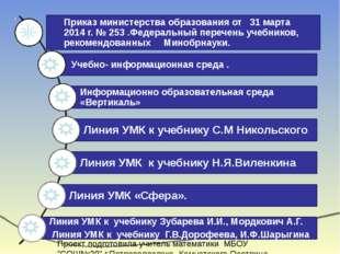 """Проект подготовила учитель математики МБОУ """"СОШ№20"""" г.Петропавловска -Камчат"""