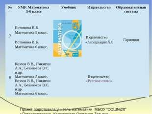 Математический тренажер 5, 6 классы.Авторы:Жохов В.И., Погодин В.Н. - Учеб